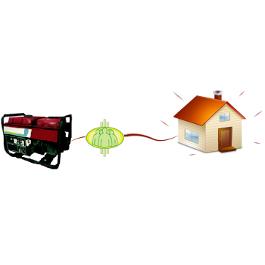 logo site generatoare